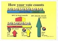 How your vote counts in Metropolitan areas