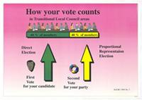 How your vote counts in Transitional Local Council areas