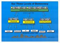 Our three levels of democracy