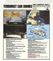 Terrorist car bombs : Public awareness chart 6